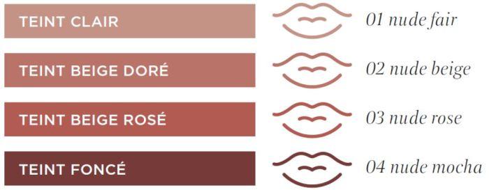 Belissima-Clarins-Lip-Definer